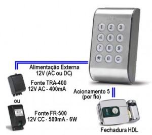 Modulo Controle de Acesso HDL
